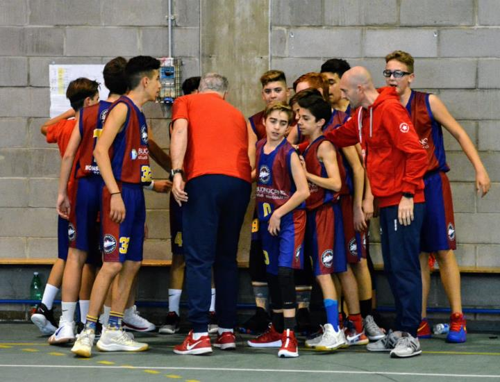U14 Elite : Shoemakers ancora in salita a Calcinaia